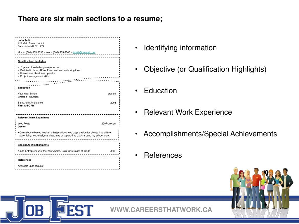 There are six main sections to a resume;