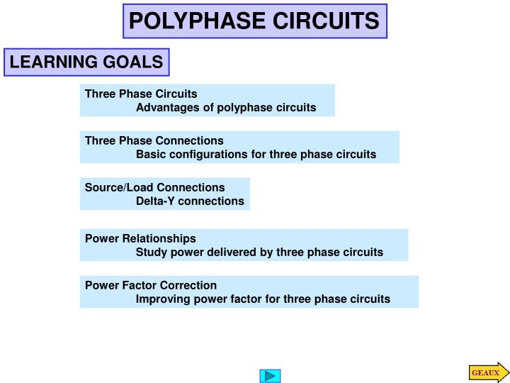 POLYPHASE CIRCUITS