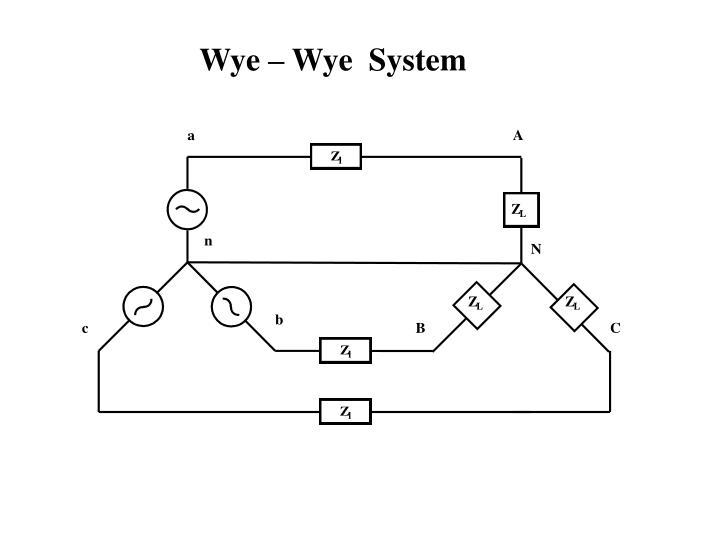 Wye – Wye  System