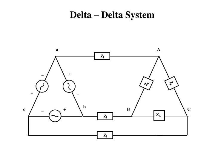 Delta – Delta System