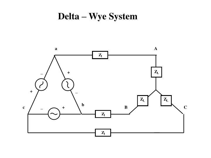 Delta – Wye System