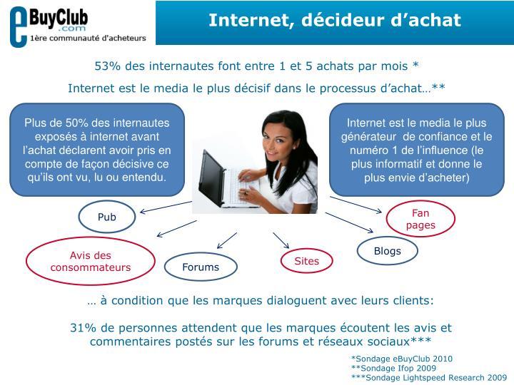 Internet, décideur d'achat