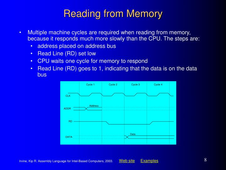 Reading from Memory
