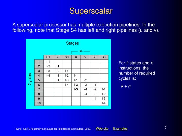 Superscalar