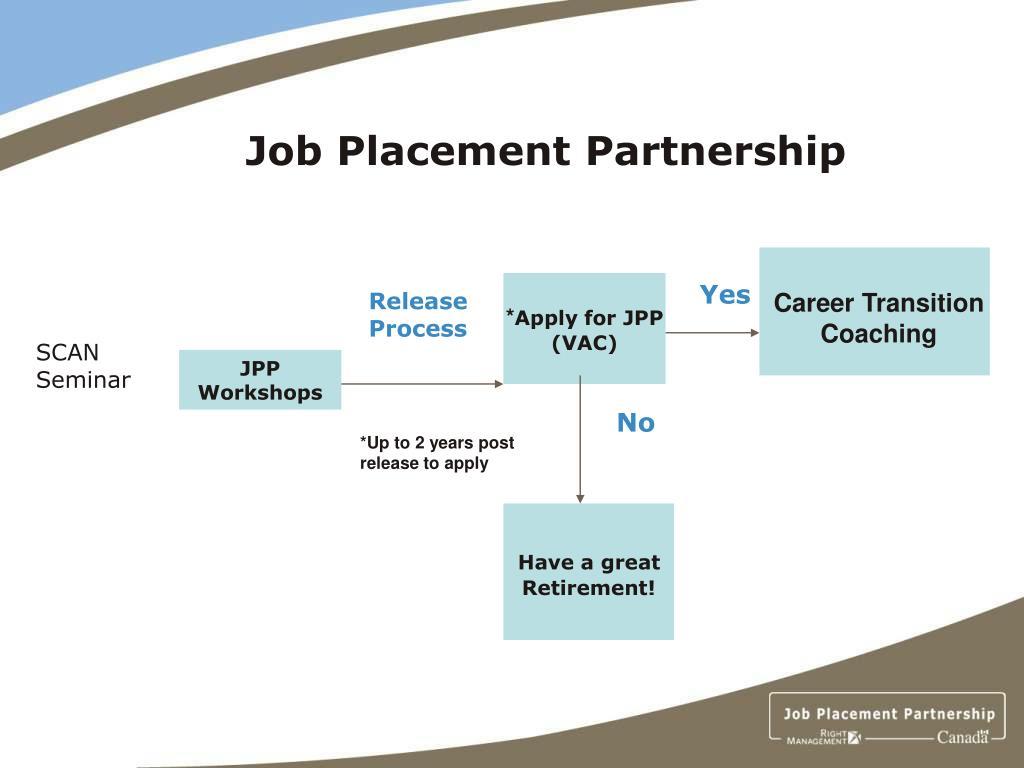 Job Placement Partnership