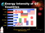 energy intensity of g7 countries