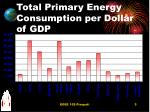 total primary energy consumption per dollar of gdp
