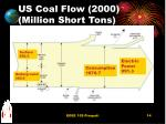 us coal flow 2000 million short tons