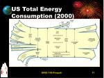 us total energy consumption 2000