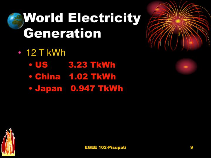 World Electricity Generation