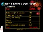world energy use 1999 quads