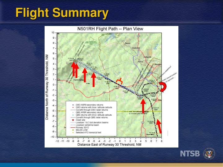 Flight Summary