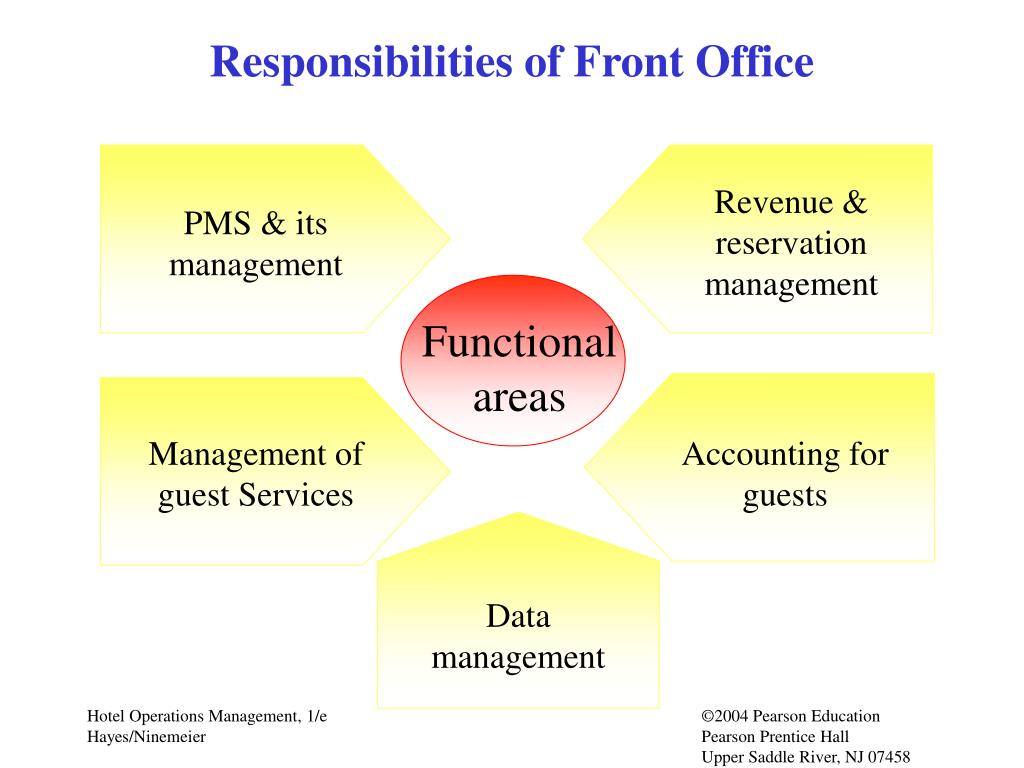 Responsibilities of Front Office