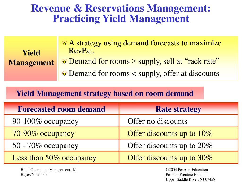 Revenue & Reservations Management:    Practicing Yield Management