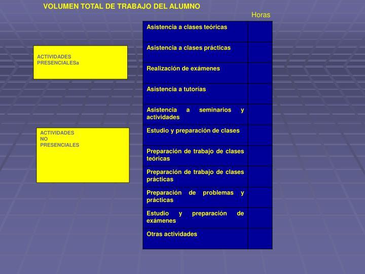 VOLUMEN TOTAL DE TRABAJO DEL ALUMNO