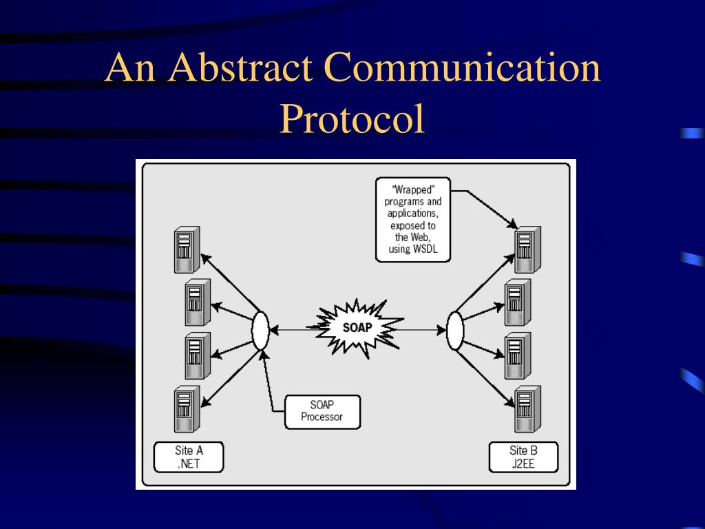 An Abstract Communication Protocol