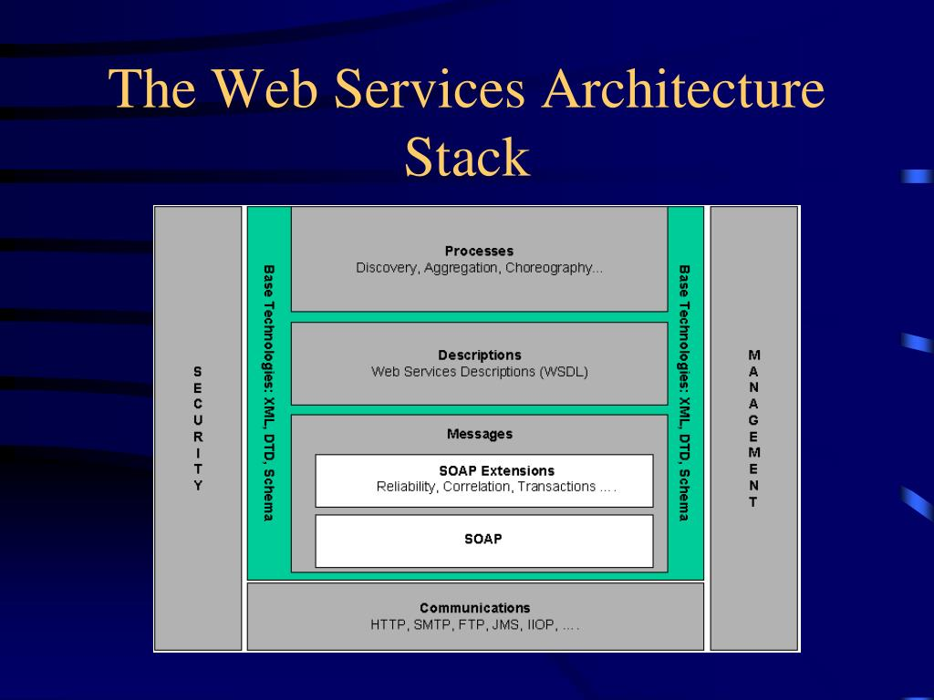 The Web Services Architecture Stack