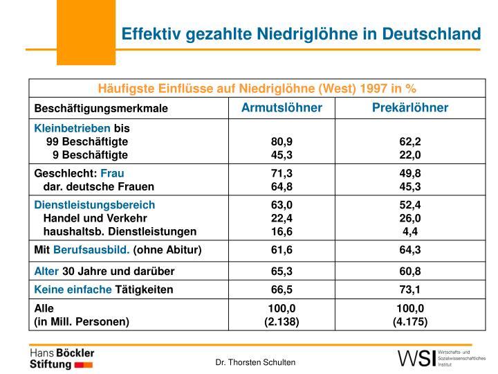 Häufigste Einflüsse auf Niedriglöhne (West) 1997 in %