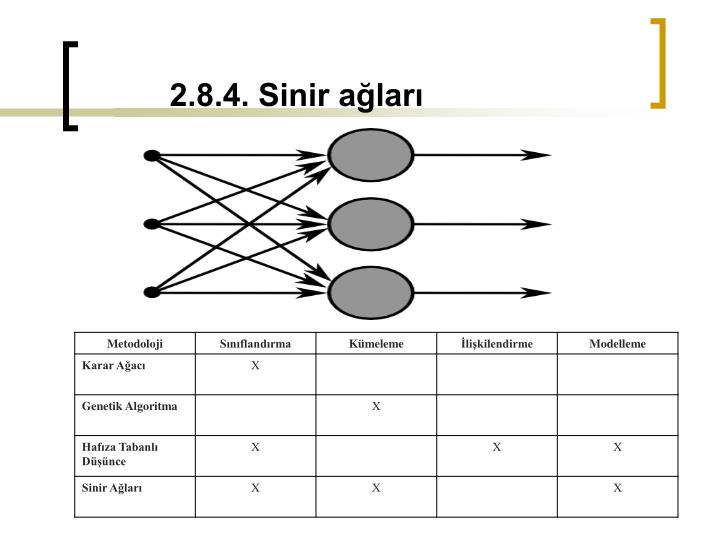 2.8.4. Sinir ağları