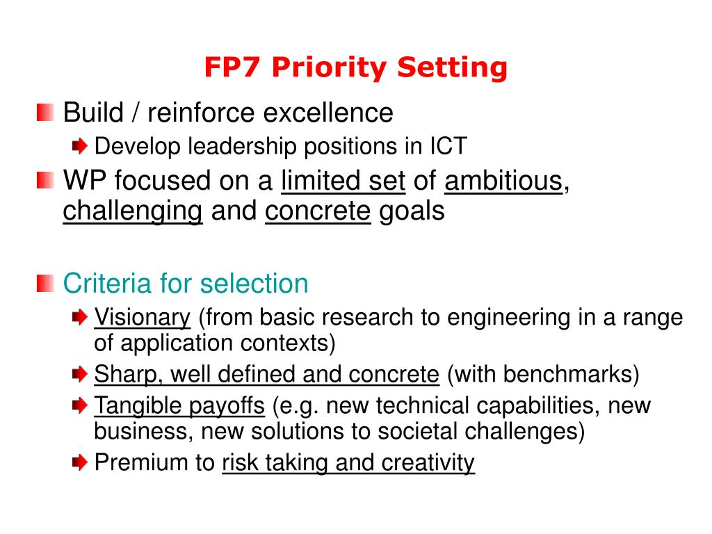 FP7 Priority Setting