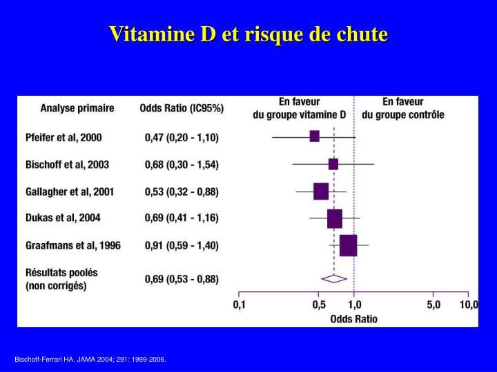 Vitamine D et risque de chute