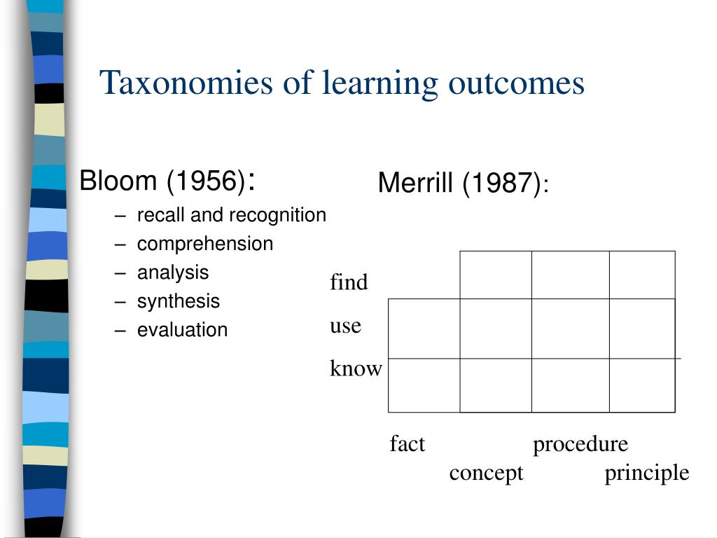 Taxonomies of learning outcomes