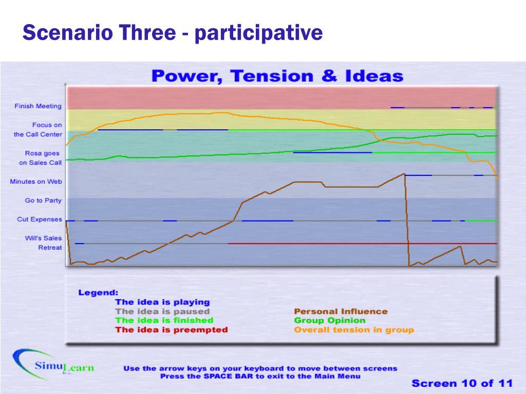 Scenario Three - participative
