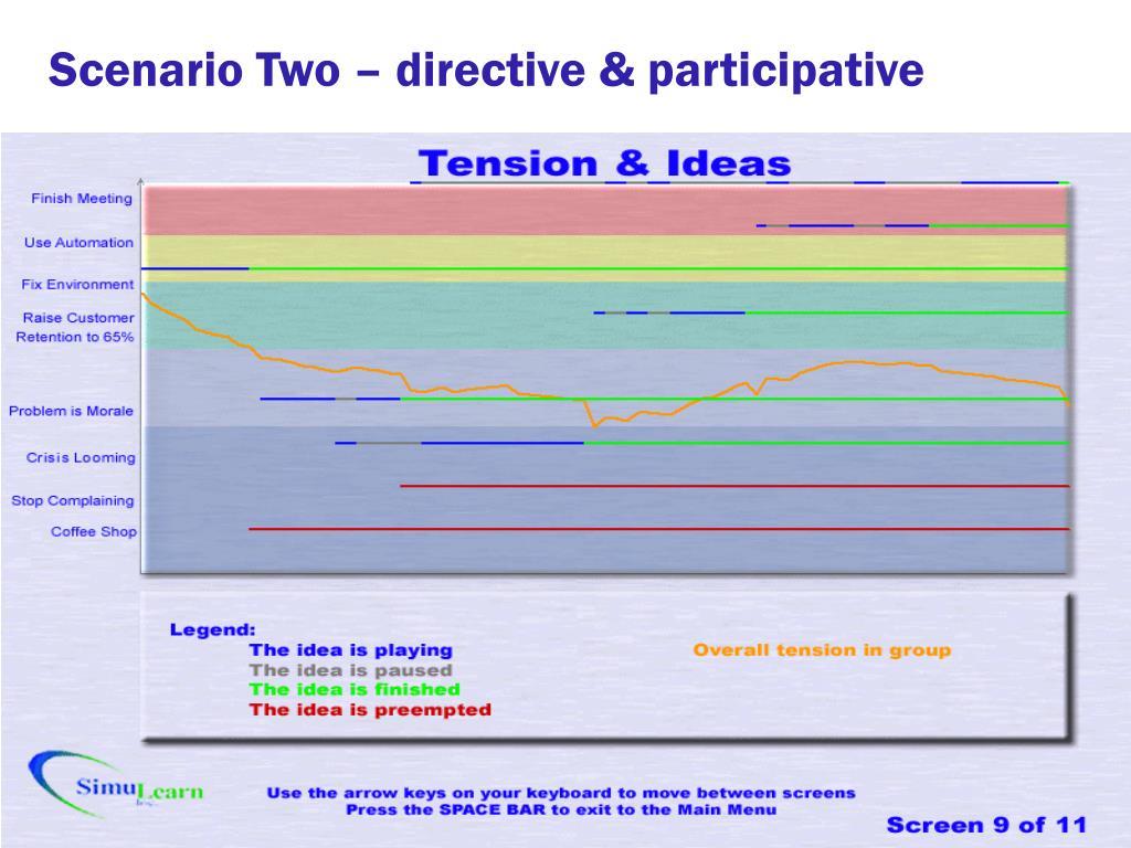 Scenario Two – directive & participative
