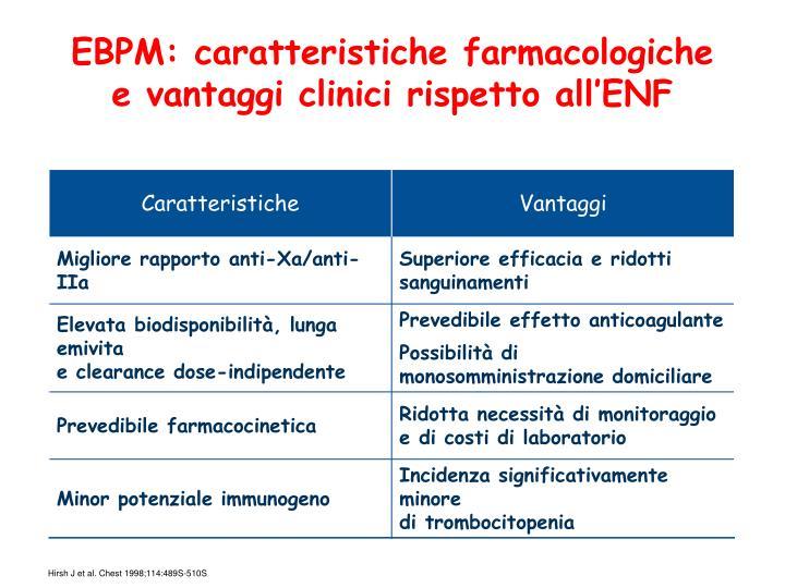 EBPM: caratteristiche farmacologiche