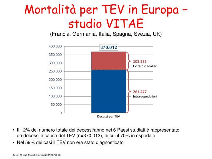 Mortalità per TEV in Europa − studio VITAE