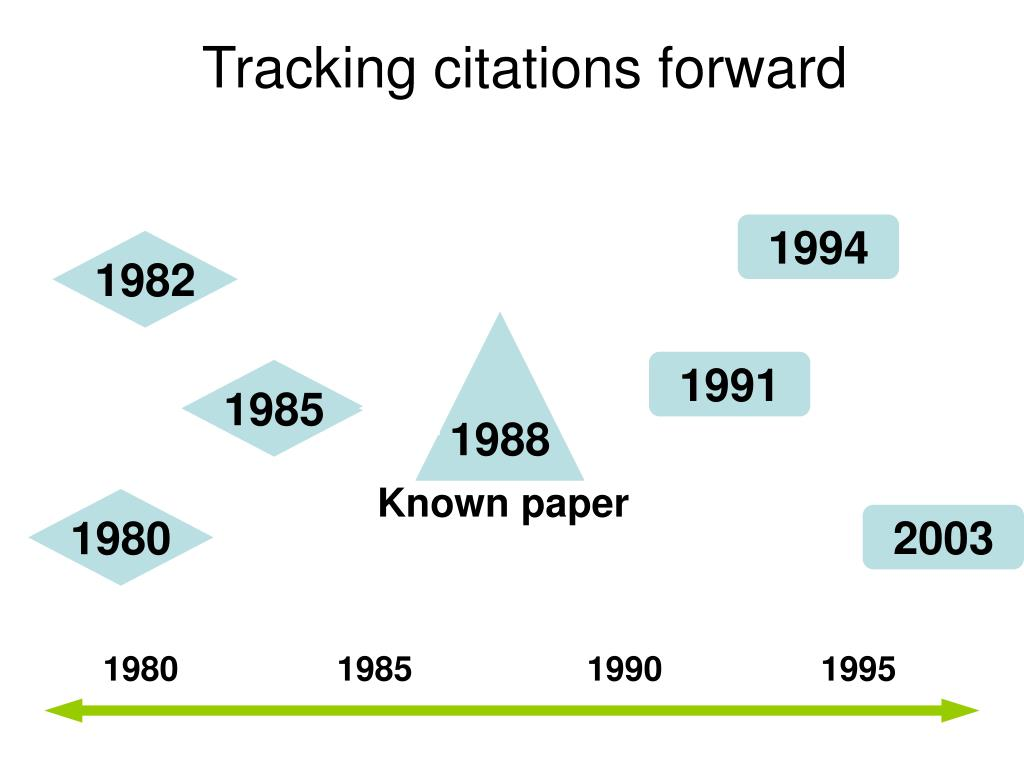 Tracking citations forward