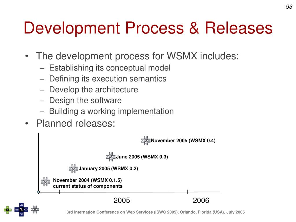 November 2005 (WSMX 0.4)