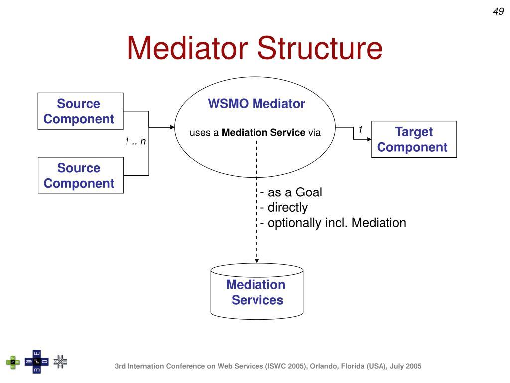 Mediator Structure
