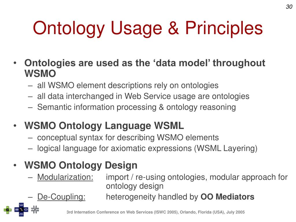 Ontology Usage & Principles