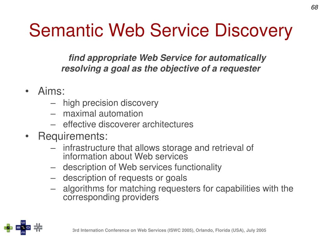 Semantic Web Service Discovery