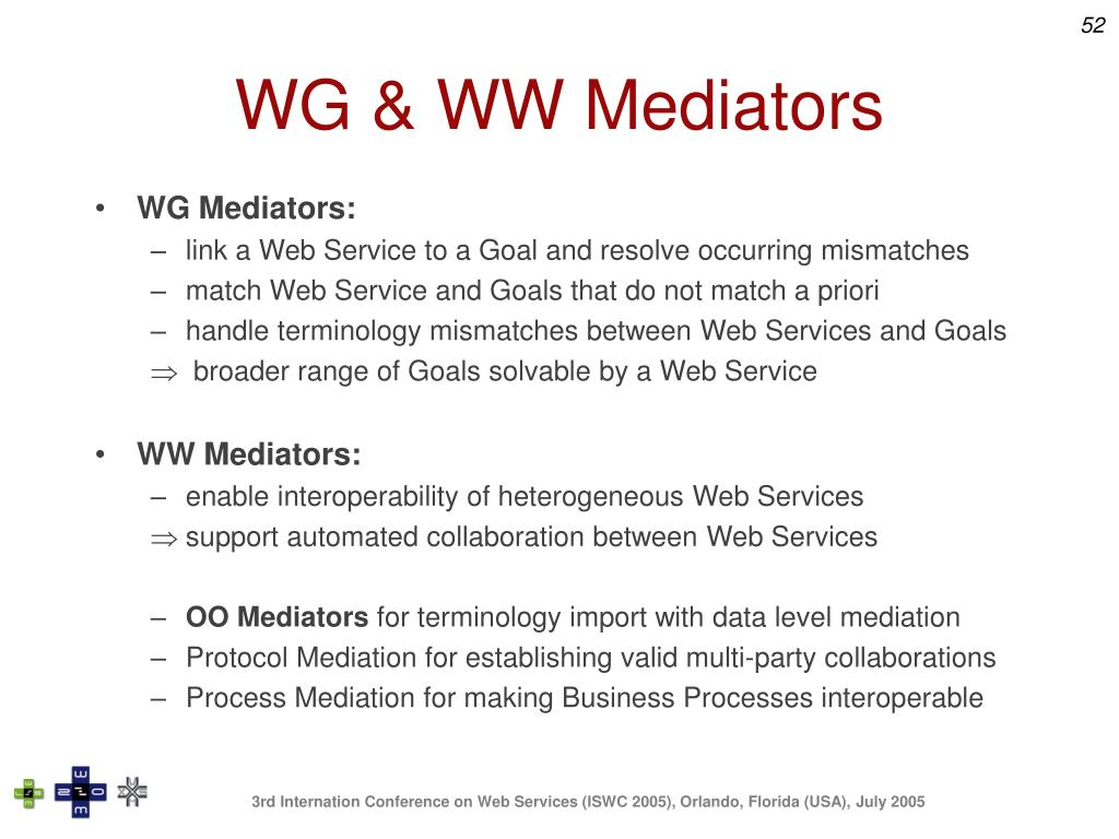 WG & WW