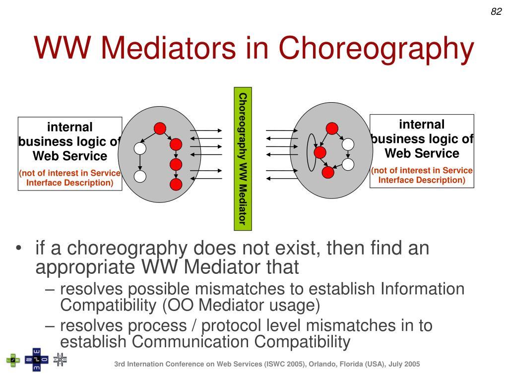 WW Mediators in Choreography