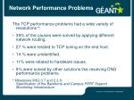 network performance problems8