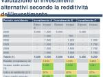 valutazione di investimenti alternativi secondo la redditivit dell investimento