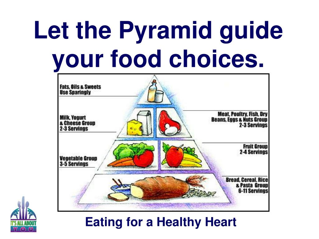 Let the Pyramid guide your food choices.