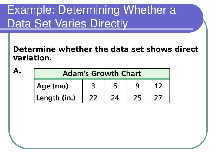 Example: Determining Whether a Data Set Varies Directly