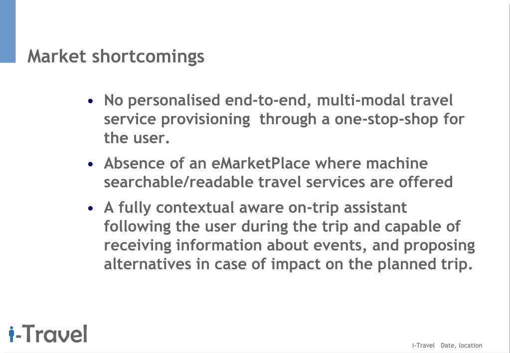 Market shortcomings
