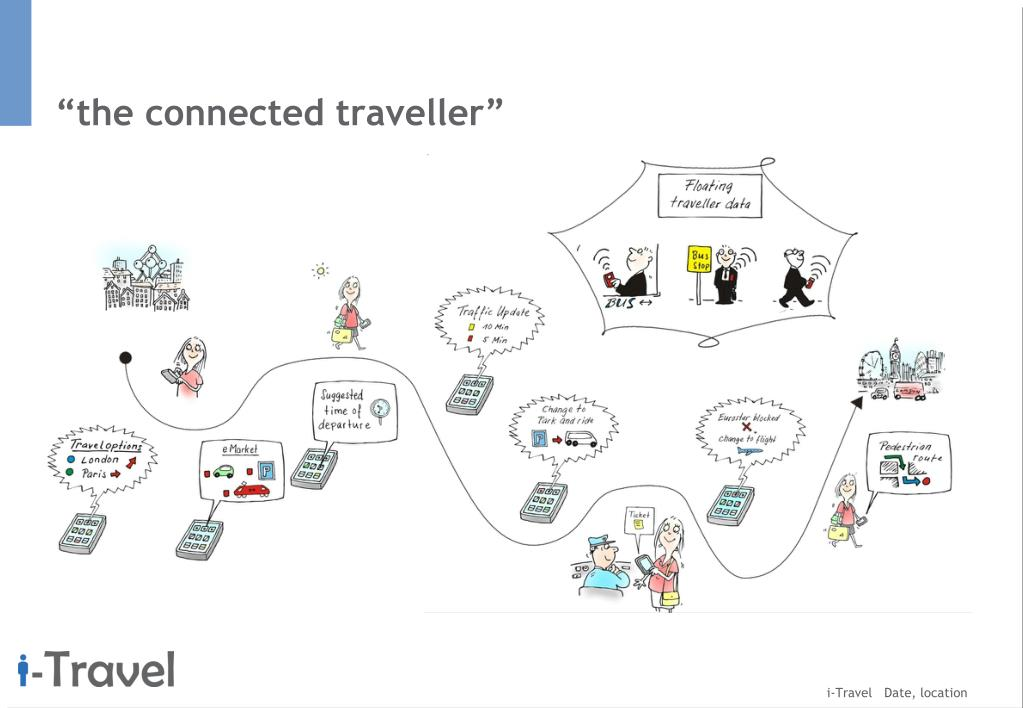 """""""the connected traveller"""""""