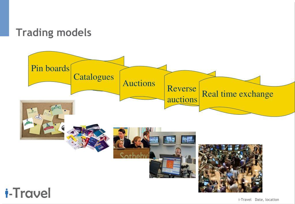 Trading models
