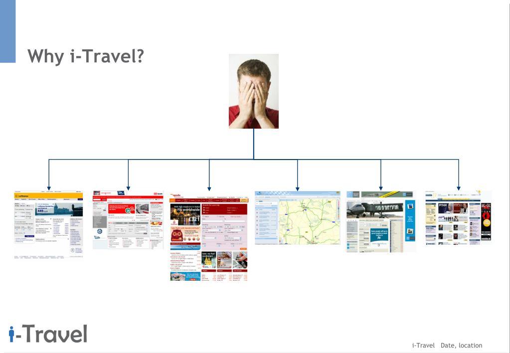 Why i-Travel?