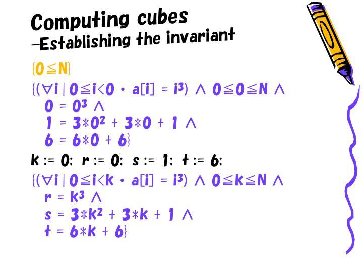 Computing cubes