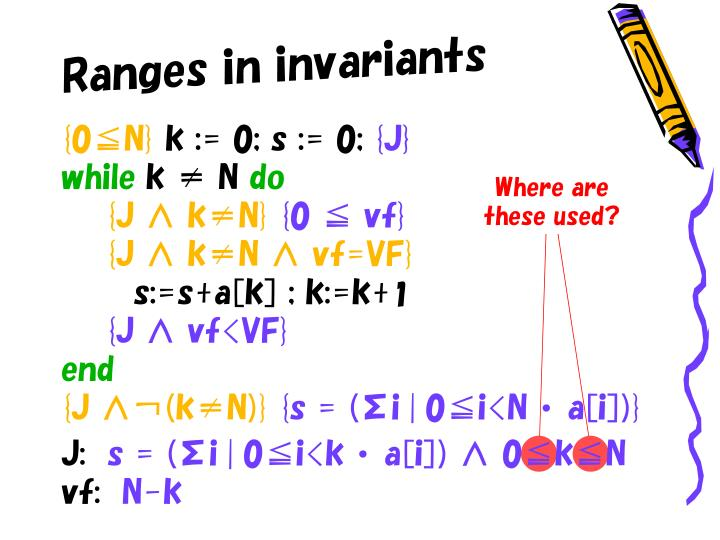 Ranges in invariants