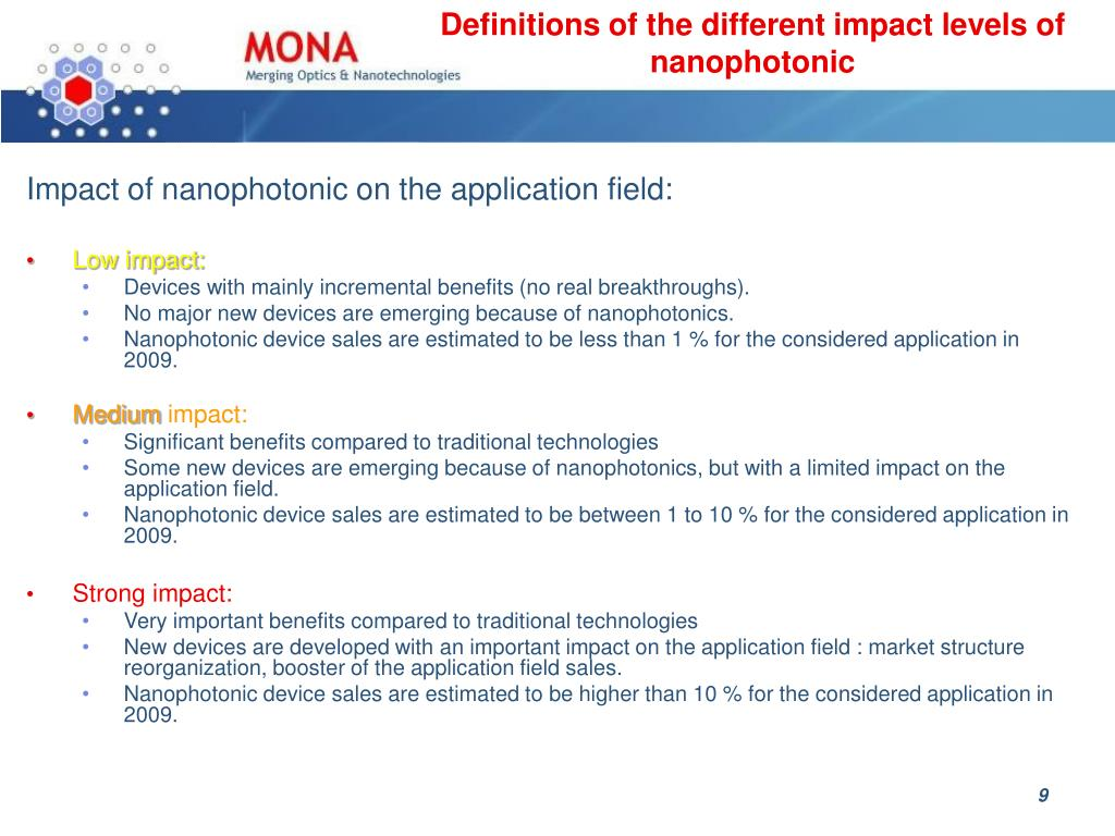 Definitions of the different impact levels of nanophotonic
