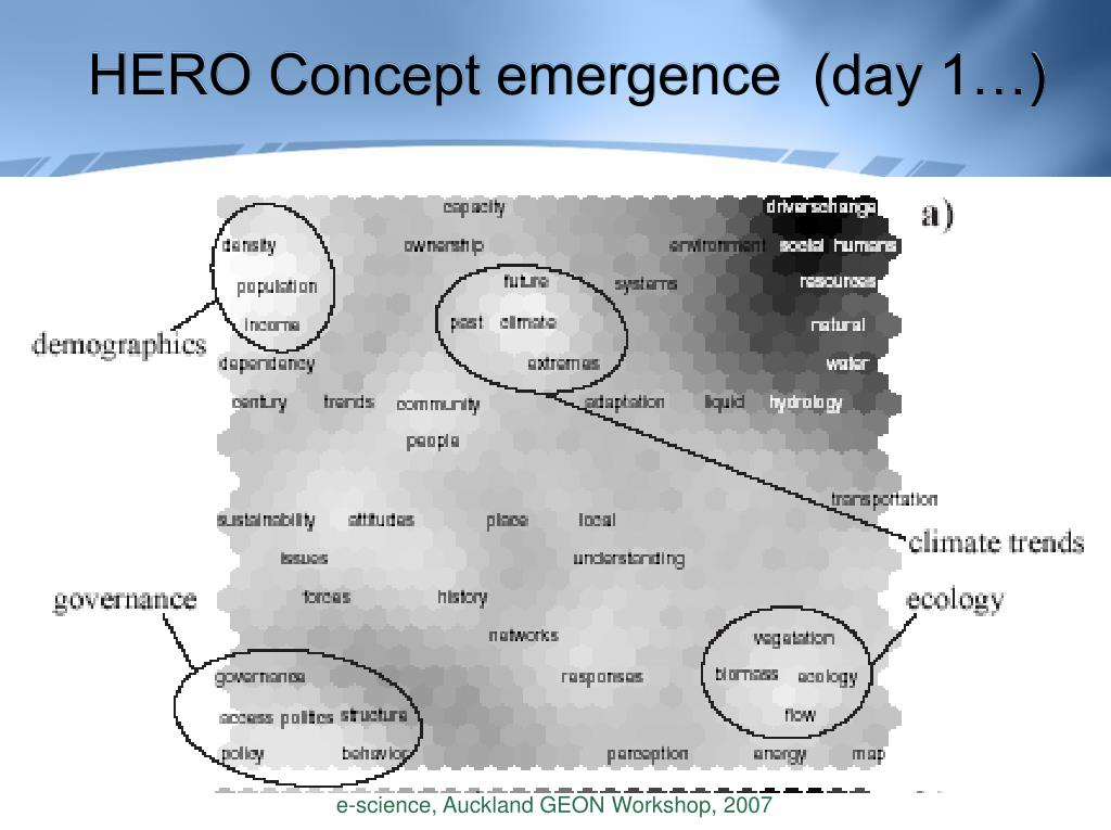HERO Concept emergence  (day 1…)