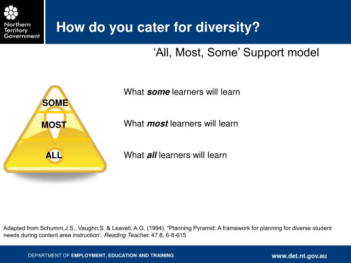 How do you cater for diversity?